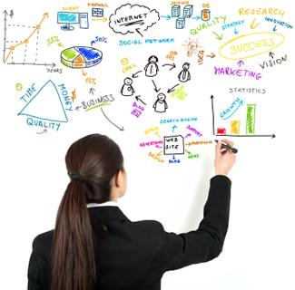 marketing planning white board